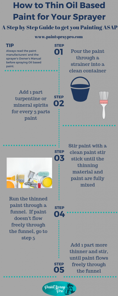 how to thin oil based paint