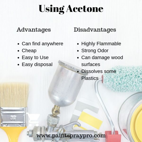 Mineral Spirits Vs Acetone - Pick the Right One for Your DIY